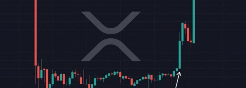 Ripple XRP logo on black back ground with XRP price chart