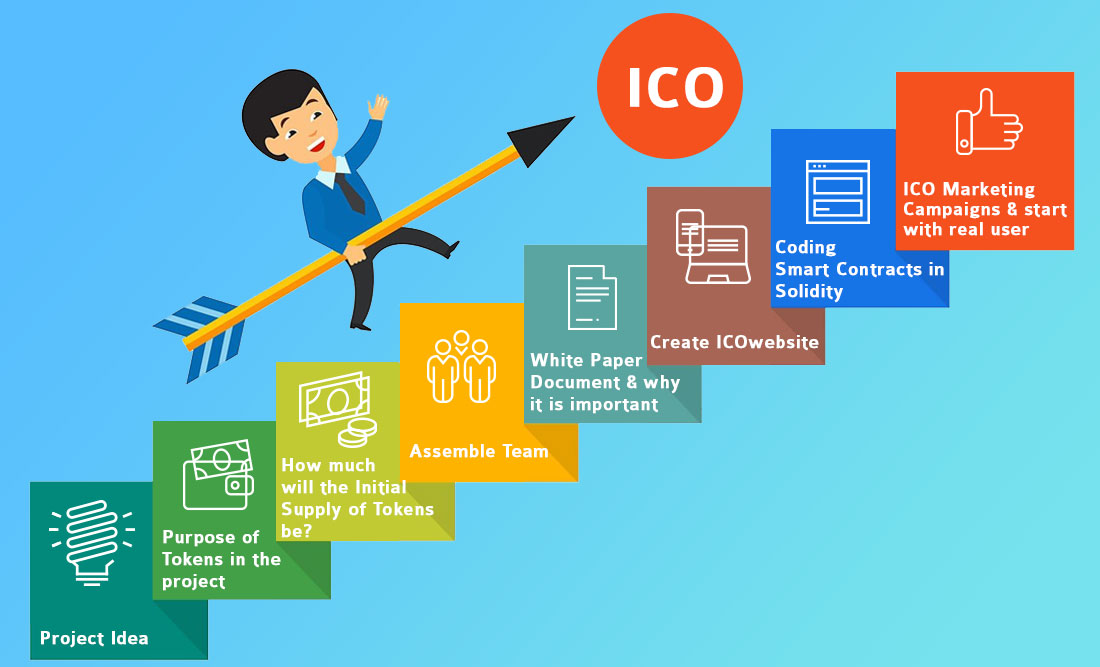 how to build an ICO graphic