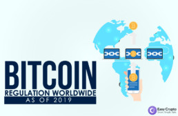 bitcoin regulation as of 2019 blog preview image with easy crypto logo